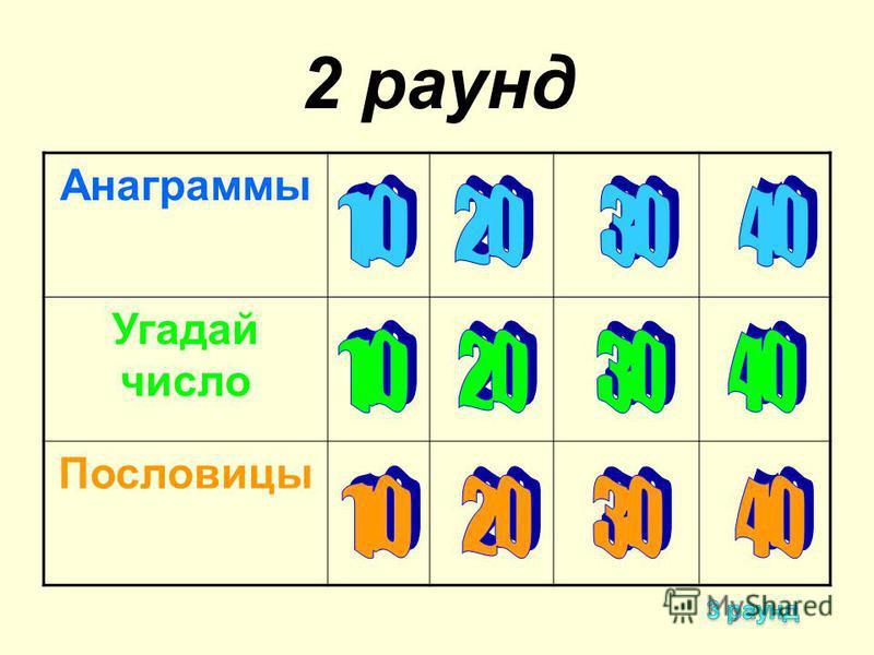 2 раунд Анаграммы Угадай число Пословицы
