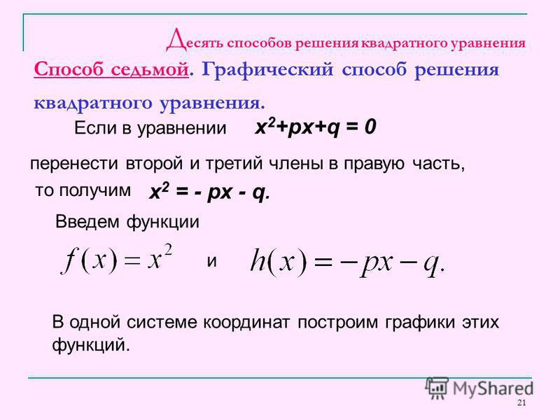 21 Д есять способов решения квадратного уравнения Способ седьмой. Графический способ решения квадратного уравнения. Если в уравнении x 2 +px+q = 0 перенести второй и третий члены в правою часть, то получим х 2 = - рх - q. Введем функции и В одной сис