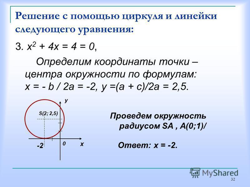 32 Решение с помощью циркуля и линейки следующего уравнения: 3. х 2 + 4 х = 4 = 0, Определим координаты точки – центра окружности по формулам: х = - b / 2a = -2, y =(a + c)/2a = 2,5. -2 S(2; 2,5) y 0 x Проведем окружность радиусом SA, A(0;1)/ Ответ: