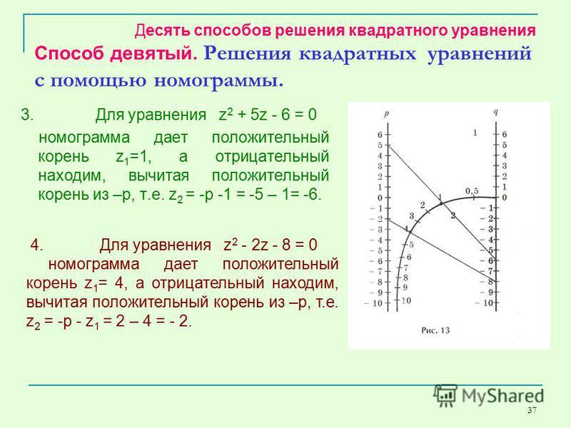 37 Десять способов решения квадратного уравнения Способ девятый. Решения квадратных уравнений с помощью номограммы. 3. Для уравнения z 2 + 5z - 6 = 0 номограмма дает положительный корень z 1 =1, а отрицательный находим, вычитая положительный корень и