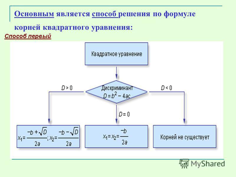 Основным является способ решения по формуле корней квадратного уравнения: Способ первый