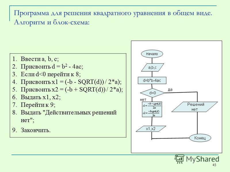 45 Программа для решения квадратного уравнения в общем виде. Алгоритм и блок-схема: 1. Ввести a, b, c; 2. Присвоить d = b 2 - 4ac; 3. Если d<0 перейти к 8; 4. Присвоить x1 = (-b - SQRT(d)) / 2*a); 5. Присвоить x2 = (-b + SQRT(d)) / 2*a); 6. Выдать x1