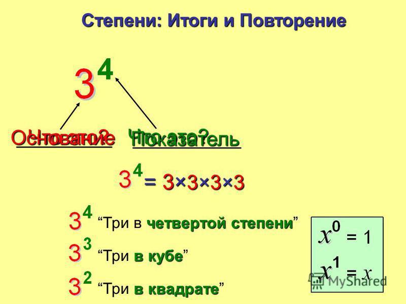 1 Что получится, если показатель - ноль? = 81 = 27 = 9 = 3 = Пойдем по схеме: = –1–1 –1–1 :3 –1–1 –1–1 1 = 1 ?