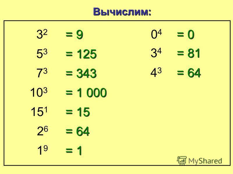 Основание Показатель 3 9 Показатель говорит сколько раз нужно умножить О ОО Основание. 3 9 Умножить 9 99 9 раз 3 33 3 между собой. 3 Основание = 3 9 показатель = 9 Термины