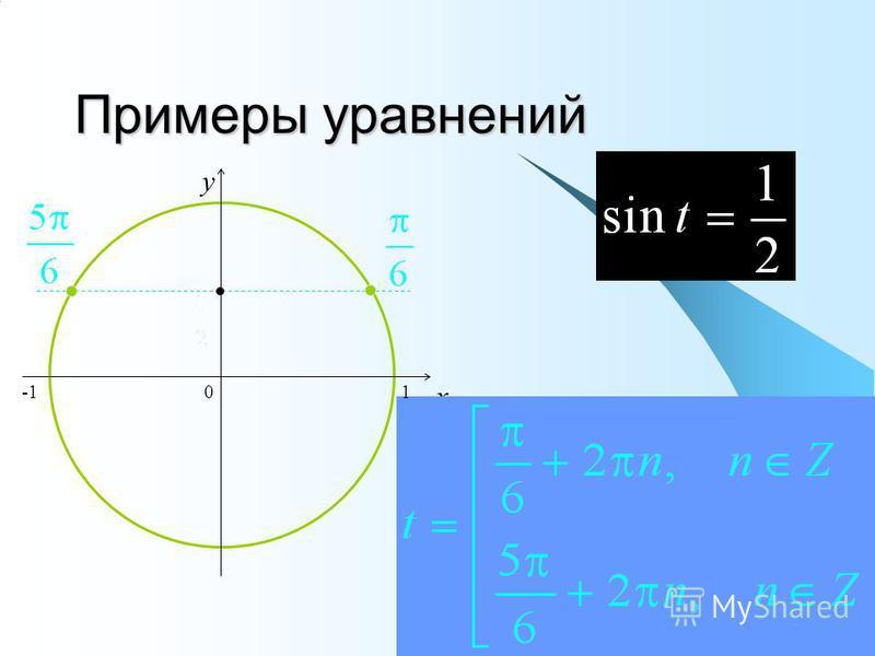 Примеры уравнений 0 x y 1