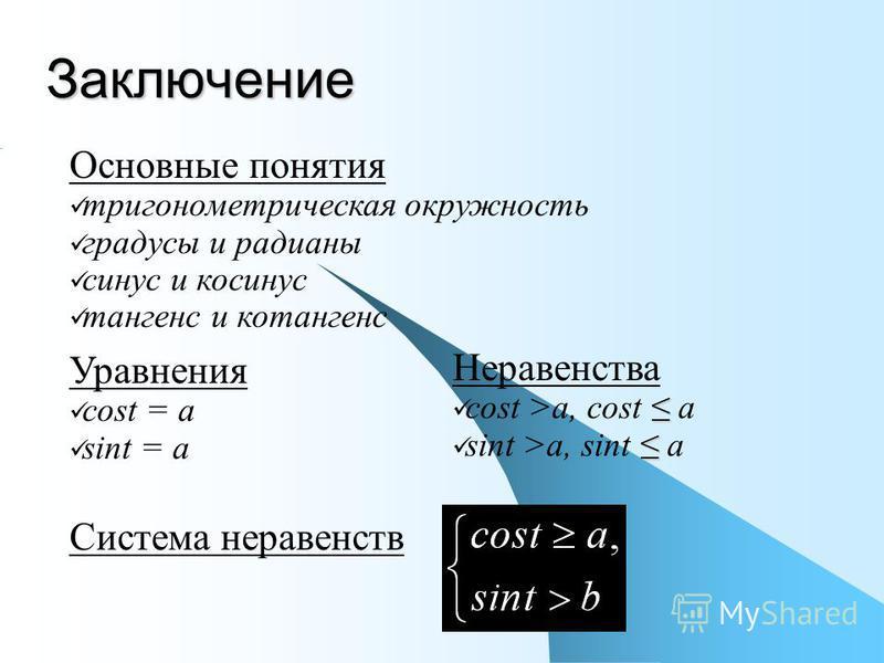 Заключение Основные понятия тригонометрическая окружность градусы и радианы синус и косинус тангенс и котангенс Уравнения cost = a sint = a Неравенства cost >a, cost a sint >a, sint a Система неравенств