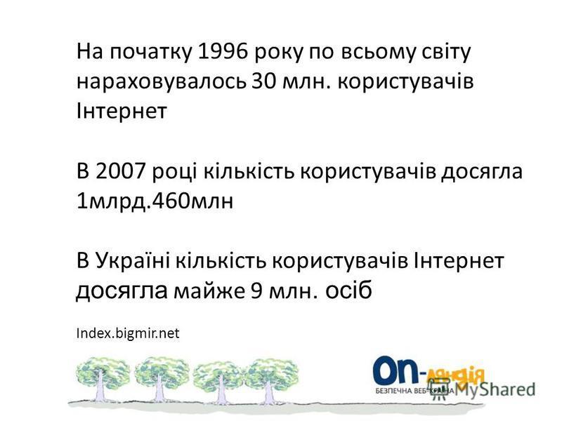 На початку 1996 року по всьому світу нараховувалось 30 млн. користувачів Інтернет В 2007 році кількість користувачів досягла 1млрд.460млн В Україні кількість користувачів Інтернет досягла майже 9 млн. осіб Index.bigmir.net