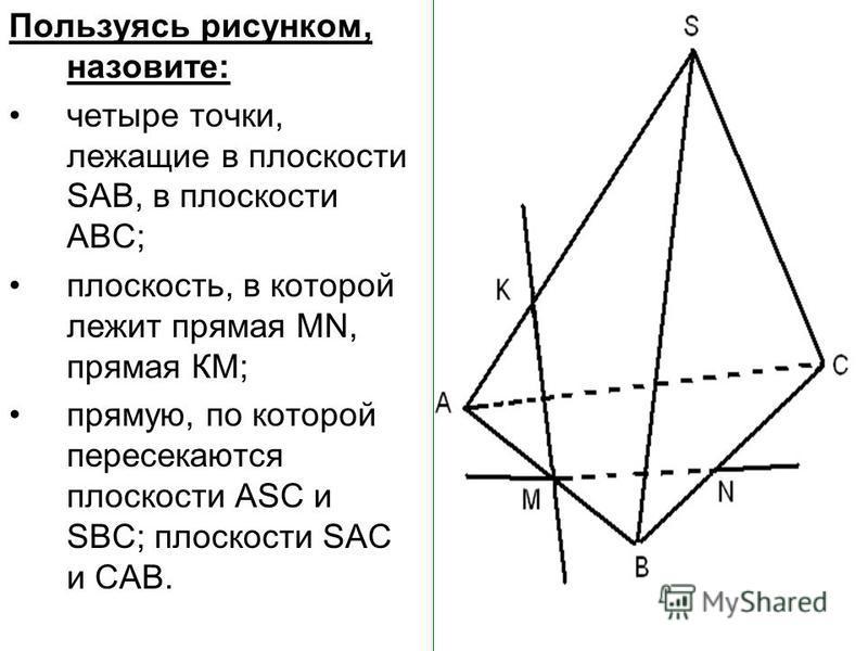 1. Любые три точки лежат в одной плоскости. 2. Любые четыре точки лежат в одной плоскости. 3. Любые четыре точки не лежат в одной плоскости. 4. Через любые три точки проходит плоскость и при том только одна. 5. Если прямая пересекает 2 стороны треуго