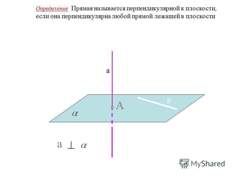 Перпендикулярность прямой и плоскости