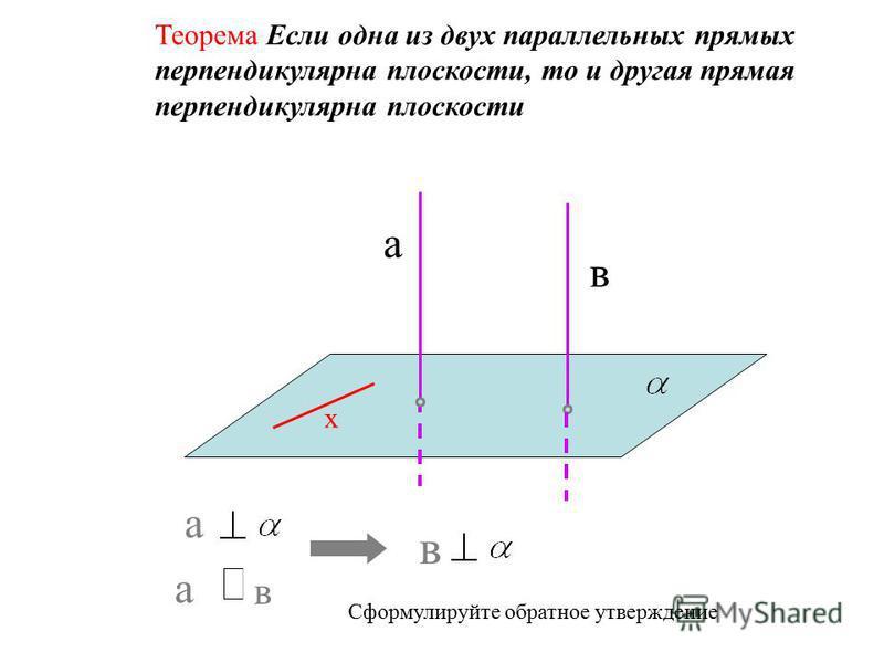Определение Прямая называется перпендикулярной к плоскости, если она перпендикулярна любой прямой лежащей в плоскости А а р а