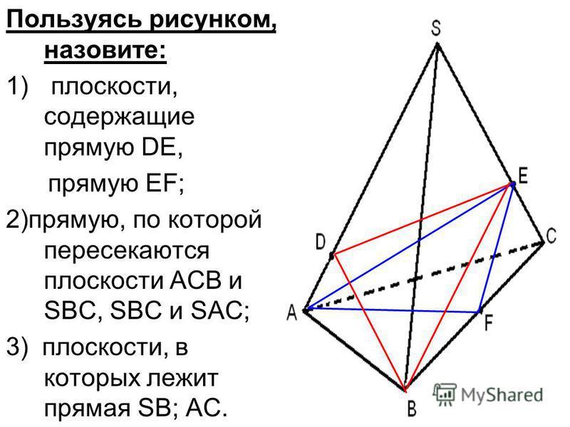 Пользуясь рисунком, назовите: четыре точки, лежащие в плоскости SAB, в плоскости ABC; плоскость, в которой лежит прямая MN, прямая КМ; прямую, по которой пересекаются плоскости ASC и SBC; плоскости SAC и CAB.