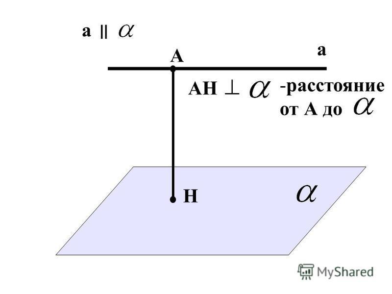 А Н расстояние между параллельными плоскостями А1А1 Н1Н1