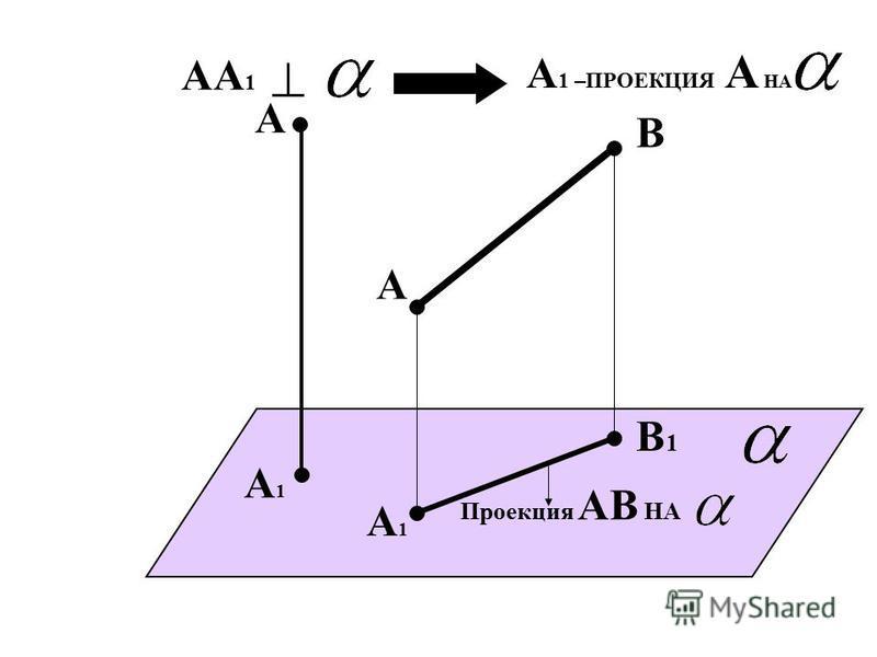 а а = А Н АН -расстояние от А до