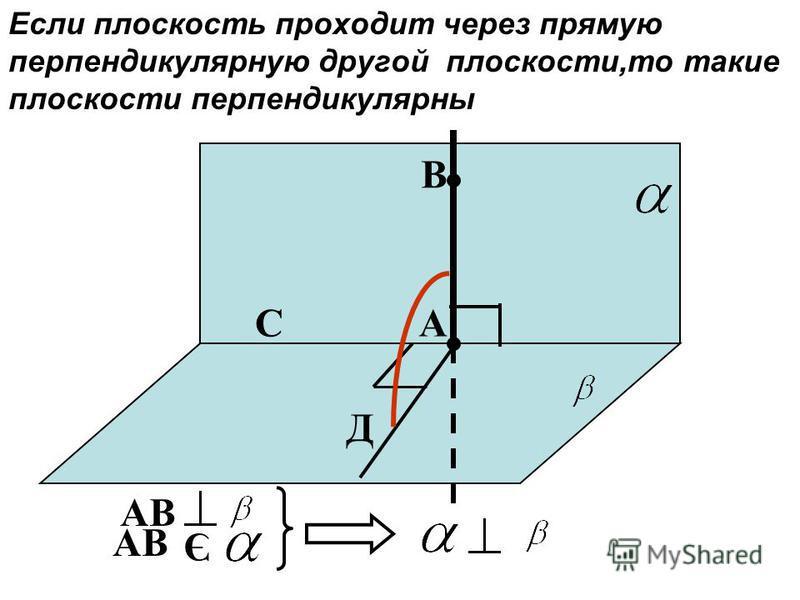 ПЕРПЕНДИКУЛЯРНЫЕ ПЛОСКОСТИ Две пересекающиеся плоскости называются перпендикулярными,если угол между ними равен 90 Признаук перпендикулярности плоскостей Если плоскость проходит через прямую перпендикулярную другой плоскости,то такие плоскости перпен