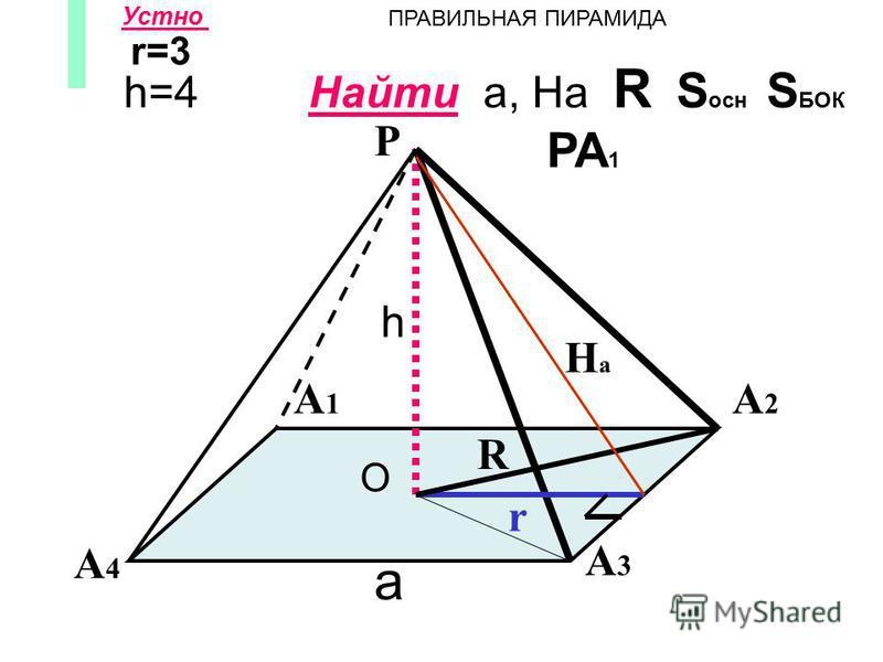 r=1,5 А В С Р О М ПРАВИЛЬНАЯ ПИРАМИДА R=3 3 4 5 16,25