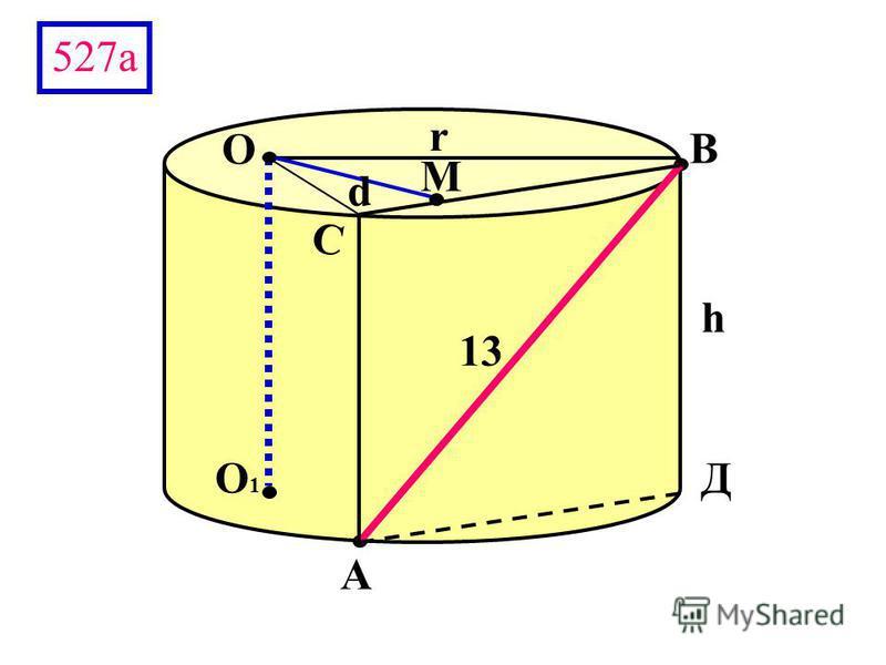 S осн S ос. сеч = 3П3П 4 Найти 1) угол между диагональю осевого сечения и плоскостью основания 2)Угол между диагоналями осевого сечения А В С Д 1 2