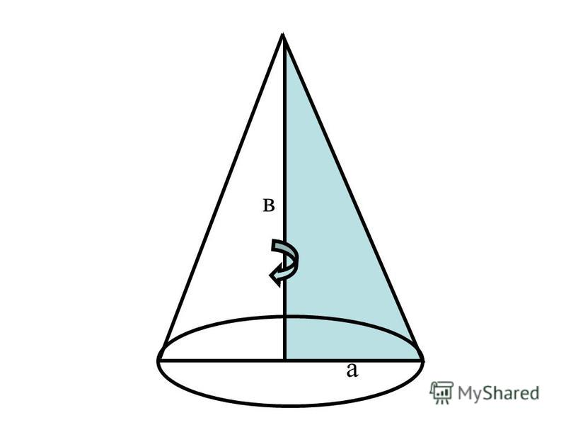 Р О вершина конуса высота основание образующие ось