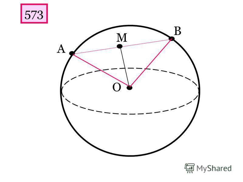 Сферой называется поверхность, состоящая из всех точек пространства, расположенных на данном расстоянии от данной точки Центр сферы М О ОМ –радиус сферы