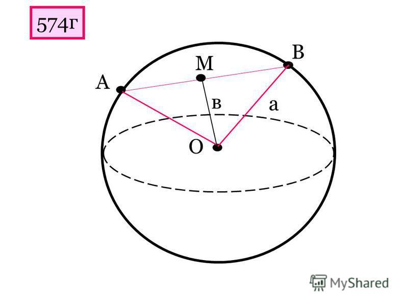 О А В М 574В 100 60