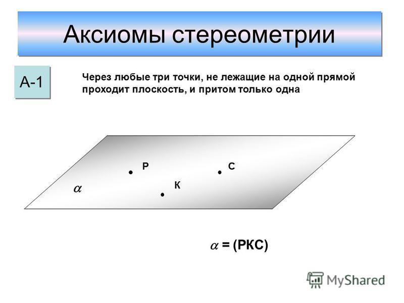 Основные понятия стереометрии точка, прямая, плоскость, А Т М m = (РКС) Р К С