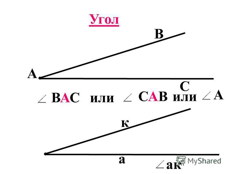 Угол А В С Угол - это геометрическая фигура, которая состоит из точки и двух лучей, исходящих из этой точки Лучи АВ и АС – стороны угла Точка А - вершина угла