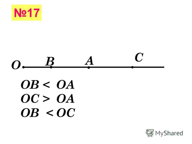 Биссектриса угла –луч, исходящий из вершины и делящий его на два равных угла А В С Д Луч АД делит АВС на два равных ДАС АВД угла = АД-биссектриса АВС