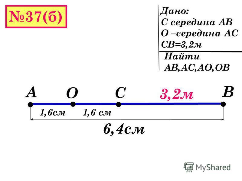 37(а) А В С О 2 см Дано: С середина АВ О –середина АС АВ=2 см Найти АС,СВ,АО,ОВ 1 см 0,5 см 0,5 см Решение