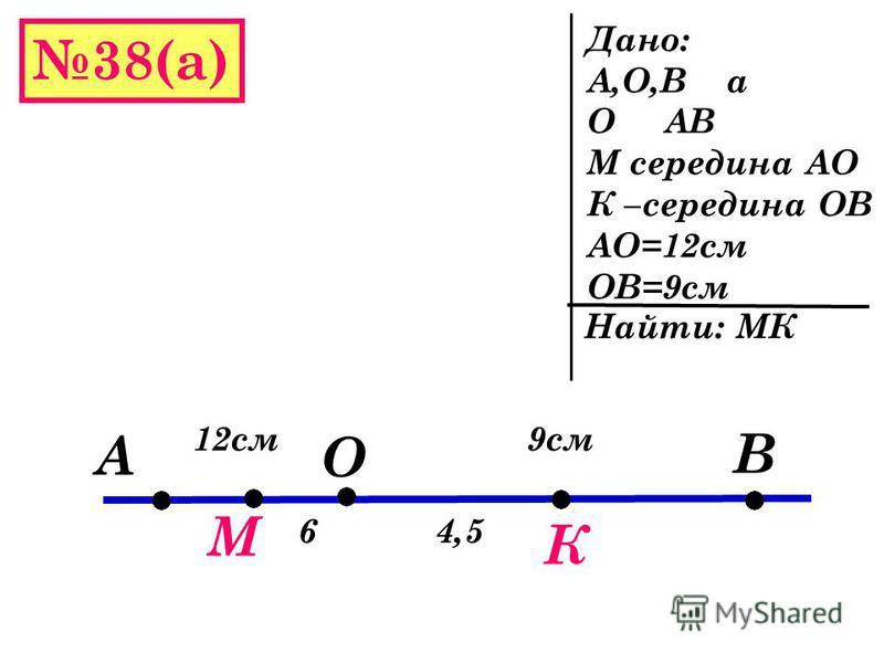 37(б) А В С О 6,4 см 3,2 м 1,6 см 1,6 см Дано: С середина АВ О –середина АС СВ=3,2 м Найти АВ,АС,АО,ОВ