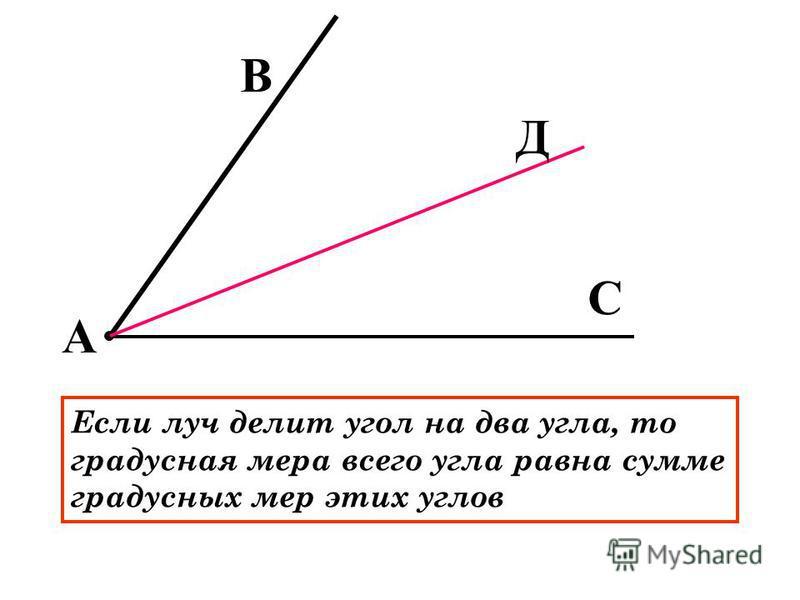Развернутый угол обе стороны лежат на одной прямой Угол называется прямым, если он равен 90 Угол называется острым, если он меньше 90 Угол называется тупым, если он больше 90 М М =90 А<90 А D D>90