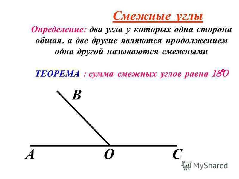 53 h k h hl – прямой или тупой ? l l= kl