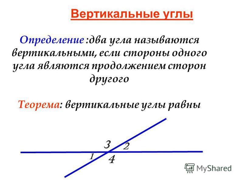 Смежные углы Определение : два угла у которых одна сторона общая, а две другие являются продолжением одна другой называются смежными ТЕОРЕМА : сумма смежных углов равна 180 А О С В