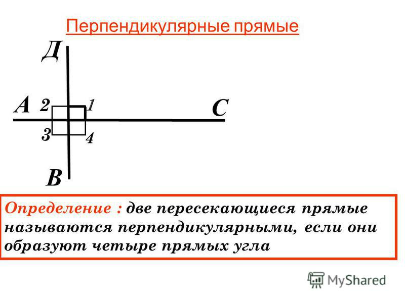 Вертикальные углы Определение :два угла называются вертикальными, если стороны одного угла являются продолжением сторон другого Теорема: вертикальные углы равны 1 2 3 4