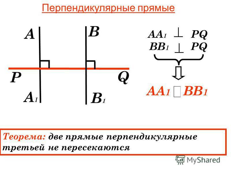 Перпендикулярные прямые А С В Д 1 2 3 4 Определение : две пересекающиеся прямые называются перпендикулярными, если они образуют четыре прямых угла