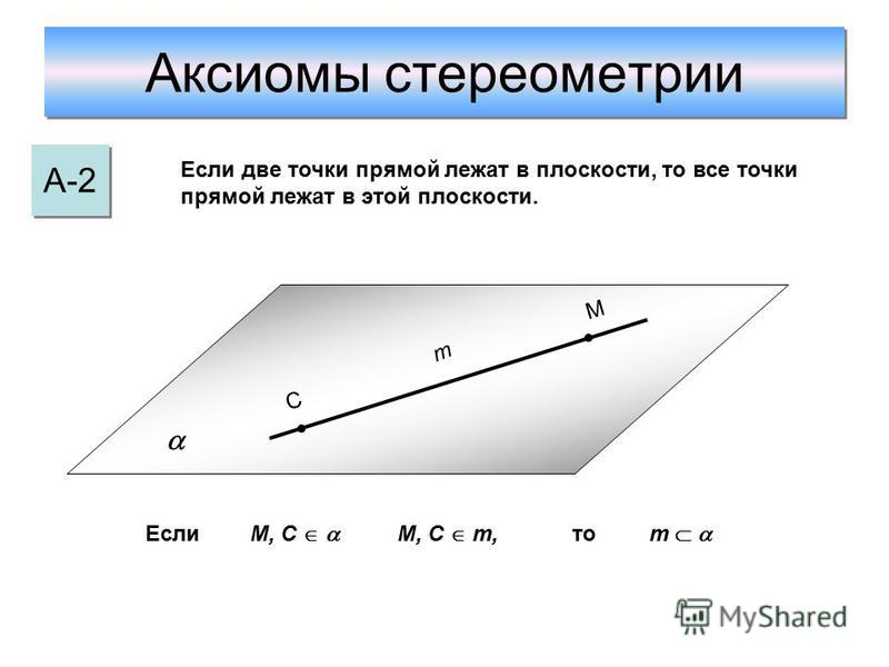 Аксиомы стереометрии А-1 Через любые три точки, не лежащие на одной прямой проходит плоскость, и притом только одна Р К С = (РКС)