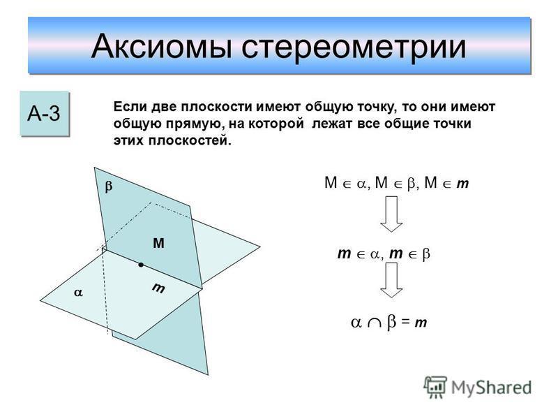 Аксиомы стереометрии А-2 Если две точки прямой лежат в плоскости, то все точки прямой лежат в этой плоскости. С М m М, C m М, C m, Еслито