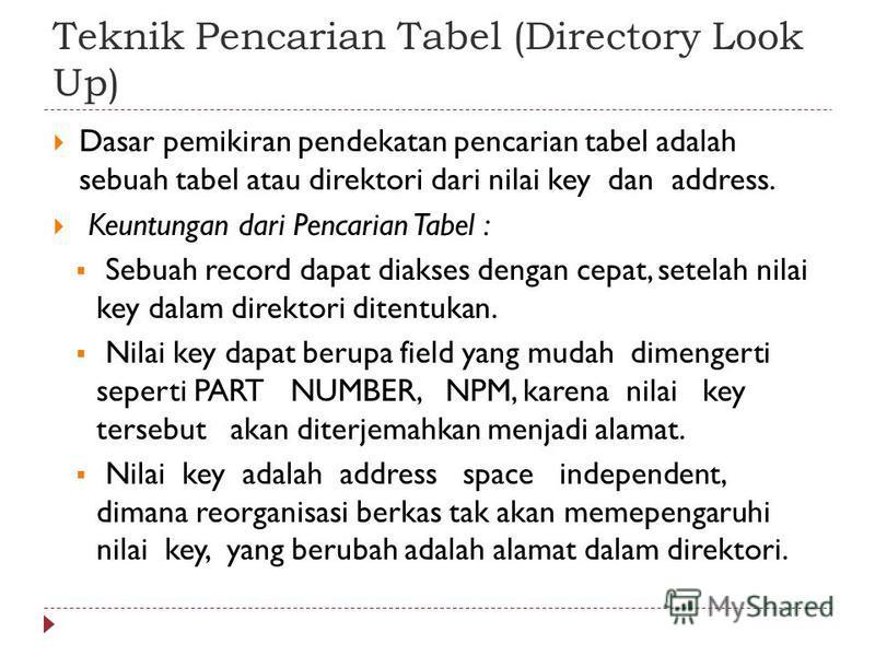 Teknik Pencarian Tabel (Directory Look Up) Dasar pemikiran pendekatan pencarian tabel adalah sebuah tabel atau direktori dari nilai key dan address. Keuntungan dari Pencarian Tabel : Sebuah record dapat diakses dengan cepat, setelah nilai key dalam d