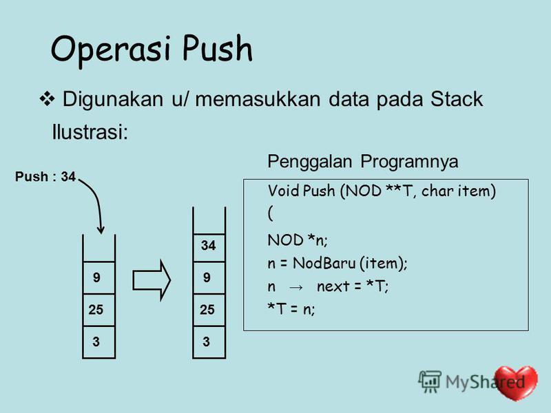OPERASI PADA STACK Ada 2 operasi pada STACK Menyisipkan data (Push) Menghapus data (Pop)