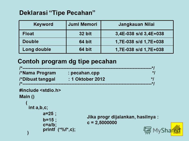 Penjelasan : Fungsi printf u/ menampilkan nilai variabel hrs di gunakan format specifier, dan tergantung pd tipe variabelnya. Tipe var integer gunakan %d