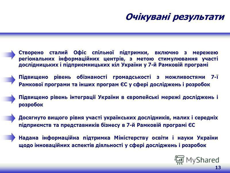 13 Очікувані результати Створено сталий Офіс спільної підтримки, включно з мережею регіональних інформаційних центрів, з метою стимулювання участі дослідницьких і підприємницьких кіл України у 7-й Рамковій програмі Підвищено рівень обізнаності громад