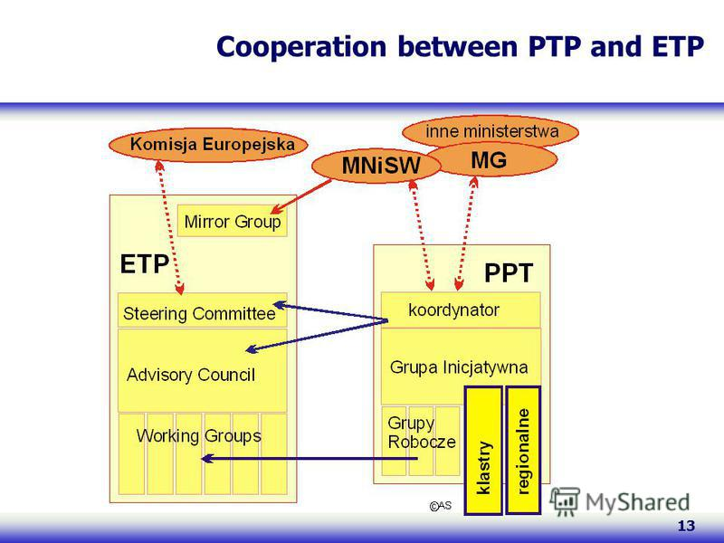 13 Cooperation between PTP and ETP
