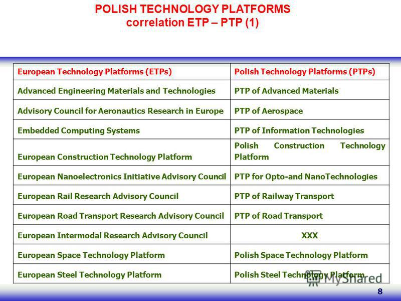 8 POLISH TECHNOLOGY PLATFORMS correlation ETP – PTP (1) European Technology Platforms (ETPs)Polish Technology Platforms (PTPs) Advanced Engineering Materials and TechnologiesPTP of Advanced Materials Advisory Council for Aeronautics Research in Europ