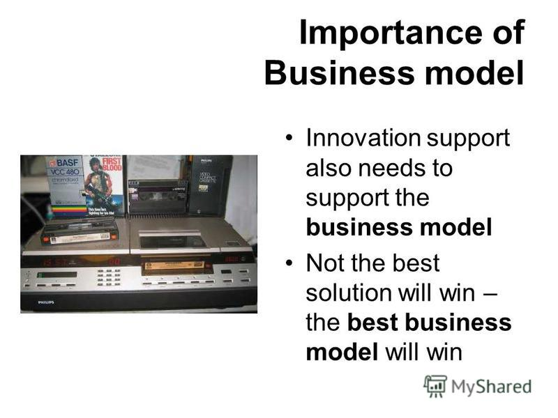 Importance of Business model Innovation support also needs to support the business model Not the best solution will win – the best business model will win