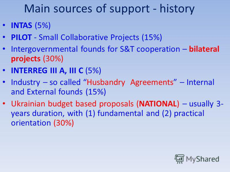 INTAS (5%) PILOT - Small Collaborative Projects (15%) Intergovernmental founds for S&T cooperation – bilateral projects (30%) INTERREG III A, III C (5%) Industry – so called Husbandry Agreements – Internal and External founds (15%) Ukrainian budget b