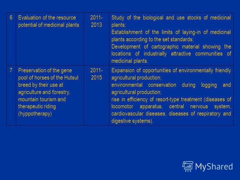 6Evaluation of the resource potential of medicinal plants 2011- 2013 Study of the biological and use stocks of medicinal plants; Establishment of the limits of laying-in of medicinal plants according to the set standards; Development of cartographic