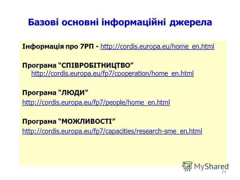 Базові основні інформаційні джерела Інформація про 7РП - http://cordis.europa.eu/home_en.htmlhttp://cordis.europa.eu/home_en.html Програма СПІВРОБІТНИЦТВО http://cordis.europa.eu/fp7/cooperation/home_en.html http://cordis.europa.eu/fp7/cooperation/ho