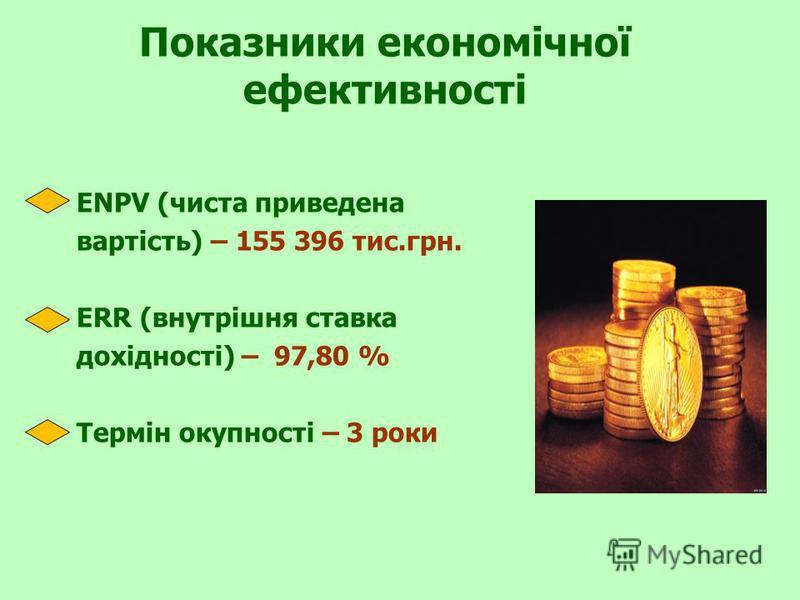 Показники економічної ефективності ENPV (чиста приведена вартість) – 155 396 тис.грн. ERR (внутрішня ставка дохідності) – 97,80 % Термін окупності – 3 роки