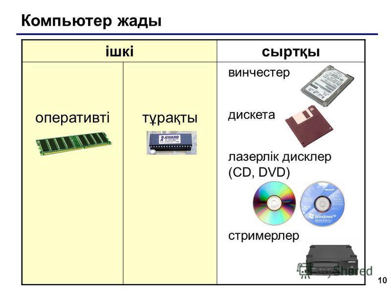 10 ішкісыртқы оперативтітұрақты винчестер дискета лазерлік дисклер (CD, DVD) стримерлер Компьютер жады