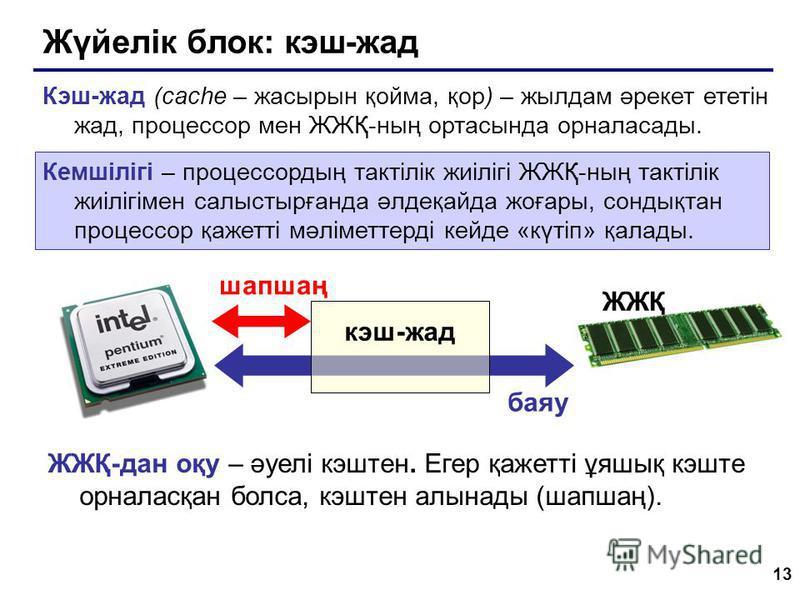 13 Жүйелік блок: кэш-жад Кэш-жад (cache – жасырын қойма, қор) – жылдам әрекет ететін жад, процессор мен ЖЖҚ-ның ортасында орналасады. Кемшілігі – процессордың тактілік жиілігі ЖЖҚ-ның тактілік жиілігімен салыстырғанда әлдеқайда жоғары, сондықтан проц