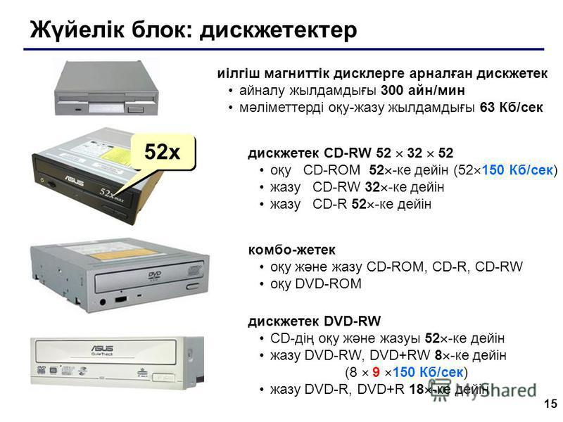 15 Жүйелік блок: дискжетектер иілгіш магниттік дисклерге арналған дискжетек айналу жылдамдығы 300 айн/мин мәліметтерді оқу-жазу жылдамдығы 63 Кб/сек дискжетек CD-RW 52 32 52 оқу CD-ROM 52 -ке дейін (52 150 Кб/сек) жазу CD-RW 32 -ке дейін жазу CD-R 52