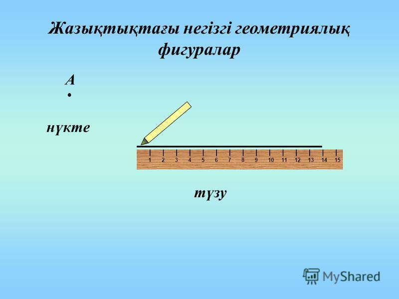 Жазықтықтағы негізгі геометриялық фигуралар нүкте А түзу 123456789101112131415